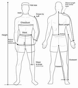 Measuring A Suit Images Mens Diagram