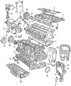 watch more like chevy suburban engine exploded view 2003 chevy suburban engine diagram volvo v70 engine diagram parts