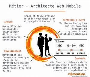 Architecte Fiche Métier : m tier architecte web mobile a fait quoi exactement ~ Dallasstarsshop.com Idées de Décoration