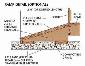 Bobbs: Plans for building a wood shed
