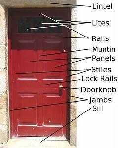 File Panel Door Jpg