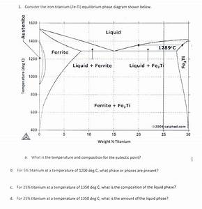 Diagram Wiring Diagram 1tr Fe Full Version Hd Quality 1tr Fe Carschematics2c Angelux It