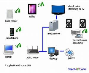 What Can I Do With My Router  U2013 Part 2
