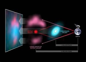 Einstein Ring Helps Weigh A Black Hole