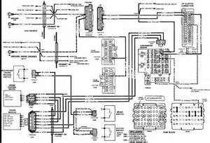 1990 chevy truck wiring diagram 1990 image wiring similiar chevy suburban wiring schematic keywords on 1990 chevy truck wiring diagram