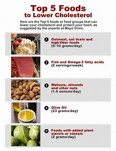 25+ best ideas about Lower Cholesterol Naturally on