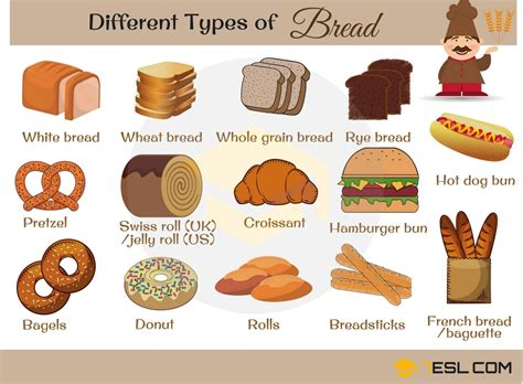 different types of cuisine different types of bread in bread vocabulary 7 e s l