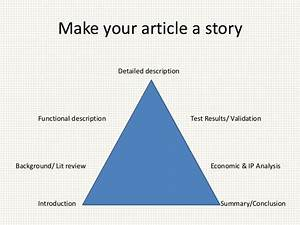 How to write a journal article