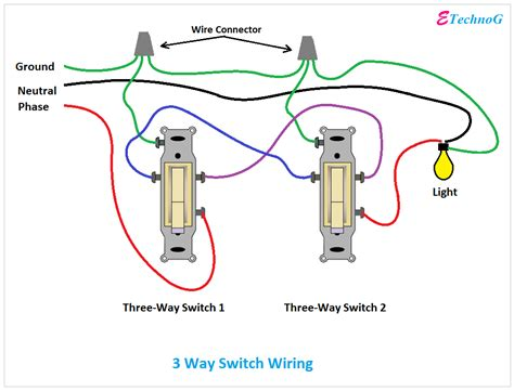 Proper Way Switch Wiring Connection Diagram Etechnog