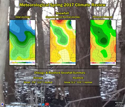 Climate Summaries For May And Spring 2017