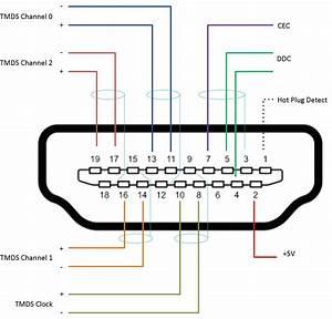 Hdmi Wire Color Code Vga Cable Sesapro Brilliant Wiring Diagram Competent Photoshot
