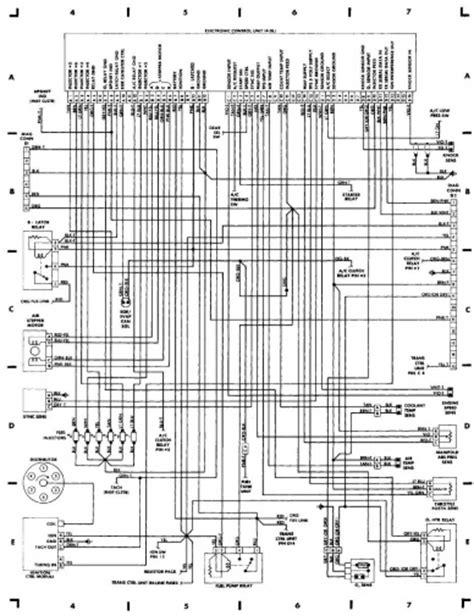 1988 Jeep Xj Wiring Diagrams