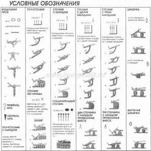 Crochet Symbols in Russian ⋆ Crochet Kingdom