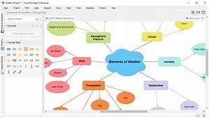 Concept Map Diagram Tool