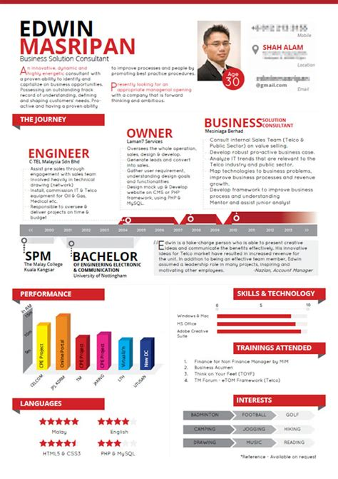 Resume With Graphics by Resume In Info Graphic Format Noktah Hitam