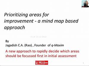 New approach for rapid initial assessment of organizations ...