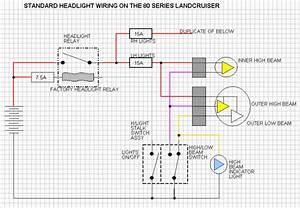 80 Series Landcruiser Wiring Diagram