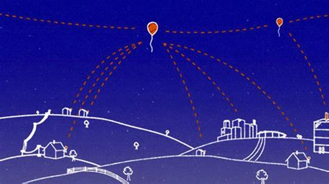 На земле на воде а теперь и в воздухе. Ветрогенерация осваивает новые пространства. зелёная точка старта . Яндекс Дзен