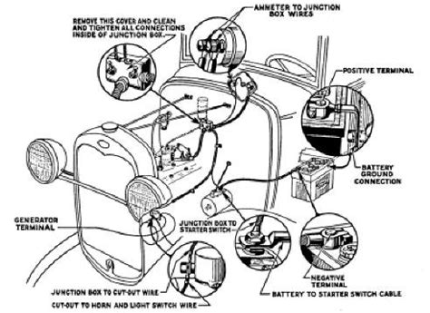 1928 Ford Model A Wiring by Electrical Model A Garage Inc