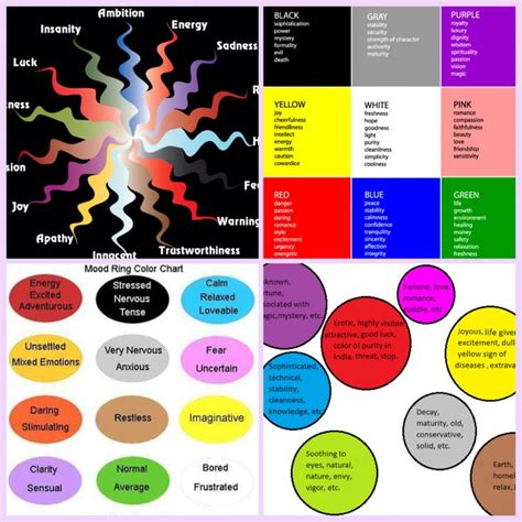 best 25 mood color meanings ideas on pinterest color