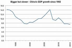 China's stock market is about to collapse