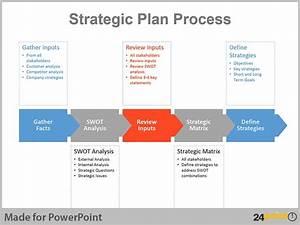 best photos of strategic plan powerpoint presentation With it strategic plan template powerpoint