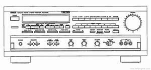 Yamaha Rx-v1070 - Manual - Audio Video Receiver