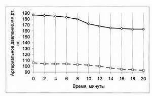 Небулайзер гипертония