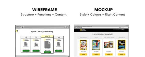 the difference between wireframe mockup and prototype