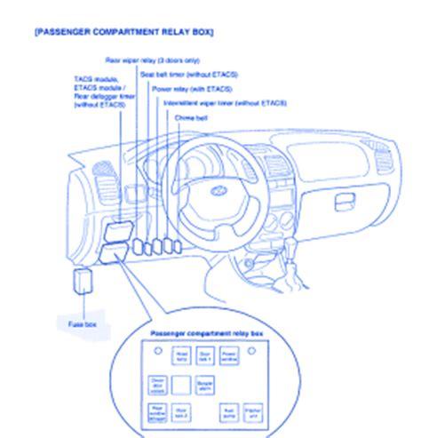 Hyundai Accent Door Fuse Box Block Circuit Breaker