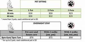 in house sitting rates 28 images house sitting rates u With dog sitting rates