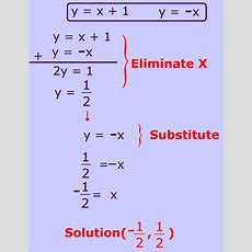 How To Solve Systems Of Linear Equations By Elimination, Examples, Pictures, Practice Step 1 Is