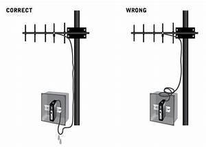Wireless Antenna Installation Guide  10 Tips For Making