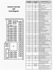 1996 Ford Mustang Fuse Panel Diagram