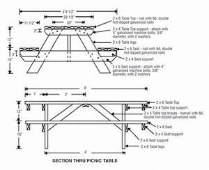 Woodwork Picnic Bench Plans Uk PDF Plans