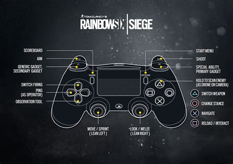 siege playstation closed beta guide rainbow six siege