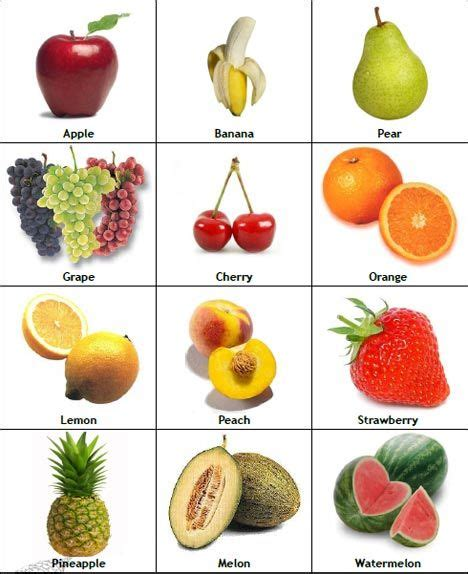 Images Of Fruit And Names Of Them  English Lessons, Grammar, Speaking, Vocabulary, Idioms