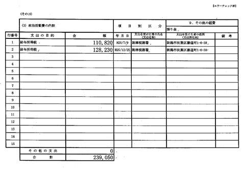 政治 資金 収支 報告 書