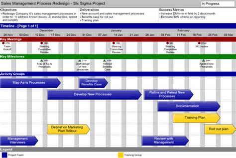 project management timeline template 4 project timeline excel templates excel xlts