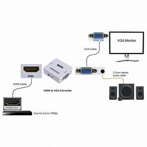 Vga To Hdmi Wiring Diagram