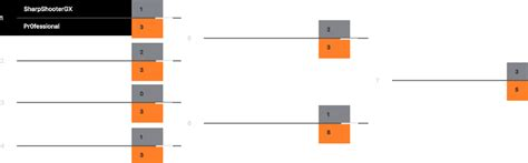 challonge tournament brackets single double