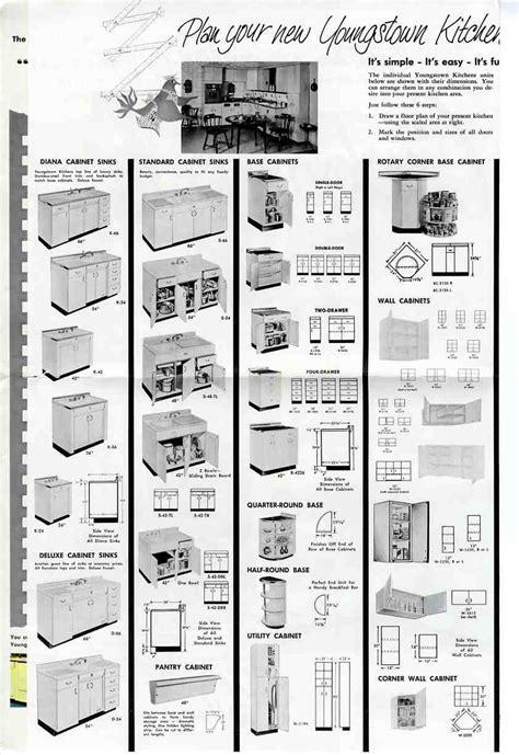 vintage catalogs Archives   Page 10 of 12   Retro Renovation