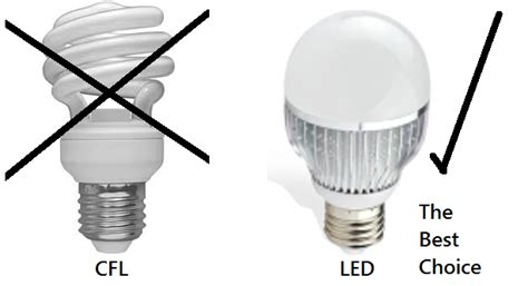 light bulb best energy efficient light bulbs the
