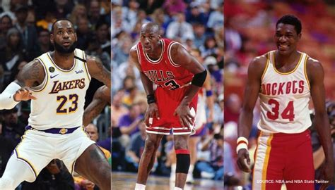 Here are the best nba pages of instagram to follow for all nba fans. Michael Jordan's son puts Hakeem Olajuwon over LeBron ...