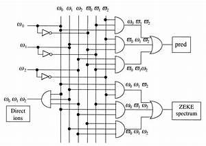Logic Diagram Logic Gates