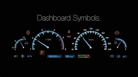dashboard symbols      daily boost