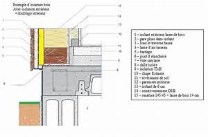 Epaisseur Mur Ossature Bois : maison ossature bois constructeur maison eco malin ~ Melissatoandfro.com Idées de Décoration