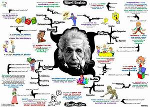 My Conversation with Albert Einstein About Creativity ...