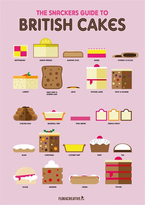 list of dessert names different cakes 23 different cakes