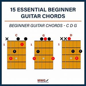 15 Essential Beginner Guitar Chords Beginner Guitar Chords